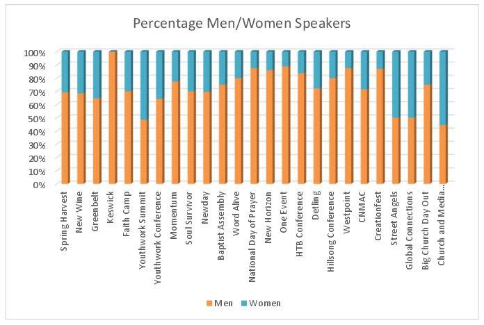women conferences 1